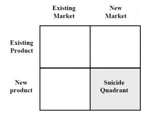 Suicide_Quadrant